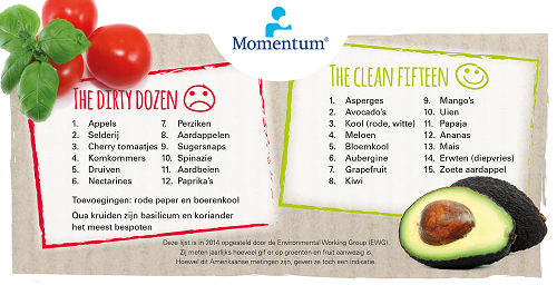 Dirty_dozen_clean_fifteen_momentum